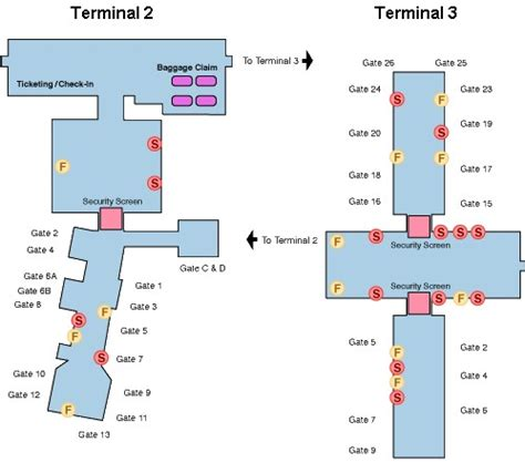 phx airport map terminal 4 sky harbor airport map terminal wiring diagram and circuit schematic