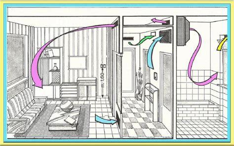impianto climatizzazione casa aerazione forzata impianto di condizionata