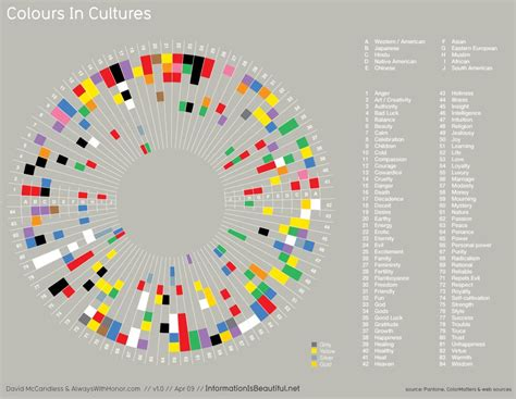 design language meaning graphic designing for various cultures the meaning of color