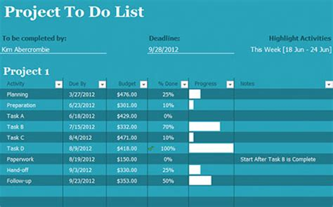 Project Management Task List Template 4 Free Excel Checklist Templates