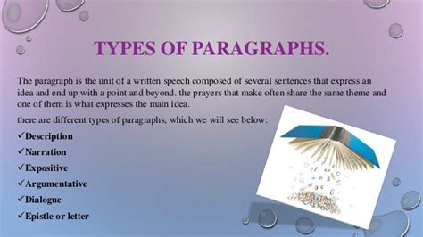 paragraph types the different types of paragraphs