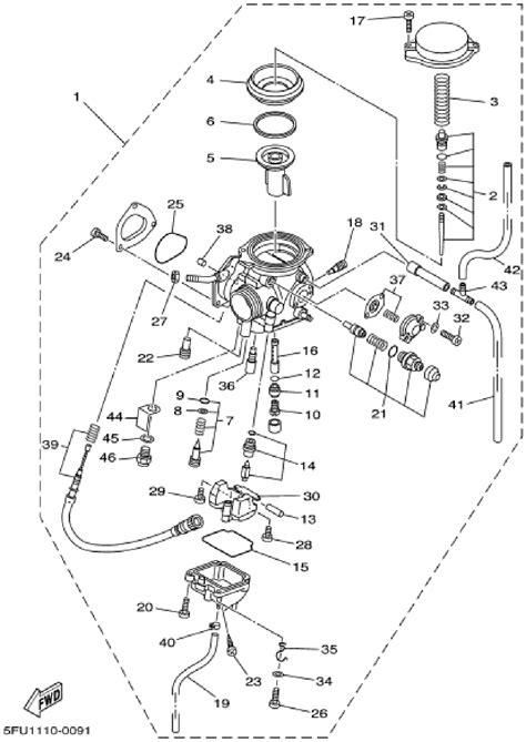 YAMAHA KODIAK 400 WIRING DIAGRAM - Auto Electrical Wiring