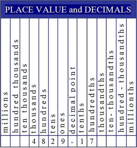 table maker math best 25 place value chart ideas on decimal value math fractions and expanded form