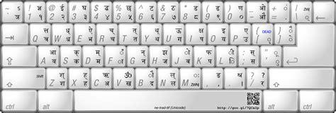 keyboard layout nepali unicode nepali typing input methods प र त बकम न र य न क ड बकम न