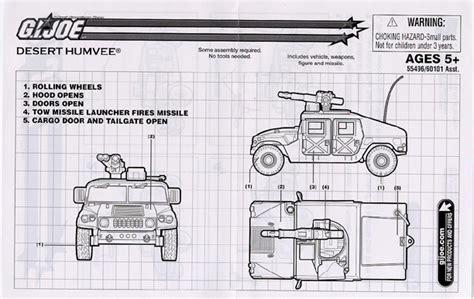humvee blueprints hmmwv blueprint images search