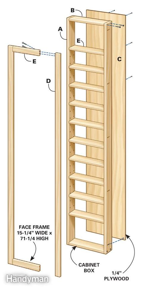 How To Build A Secret Bookshelf Door Clever Kitchen Storage Ideas For The New Unkitchen
