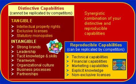 Capabilities Mba by Distinctive Capabilities Mba