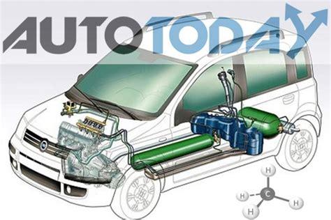 auto alimentazione metano alimentazione a metano le migliori auto prezzi e modelli