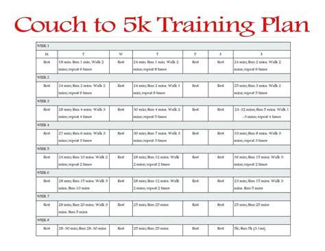 to 5k plan to 5k schedule to 5k pdf
