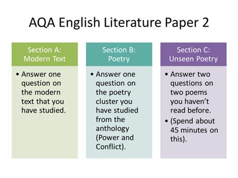 aqa english literature unseen discussing poetry at gcse terminology and discussion points info on unseen poetry exam by