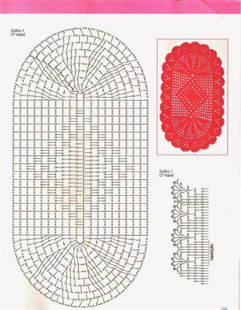 Galerry tapete de barbante com graficos 3