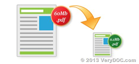 small pdf compress jpeg verydoc release notes verydoc releases a new version of