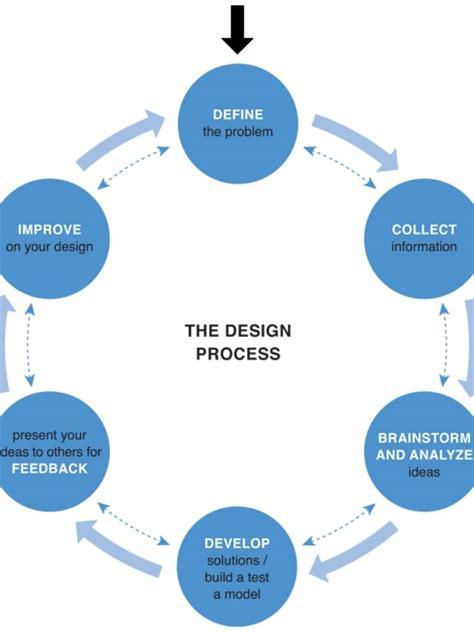 design shop interior design