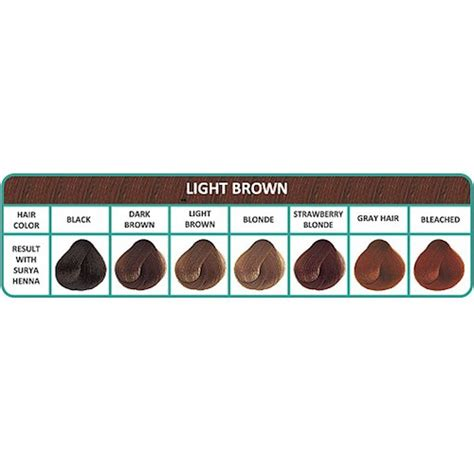surya brasil light brown surya brasil surya brasil henna cream colouring light