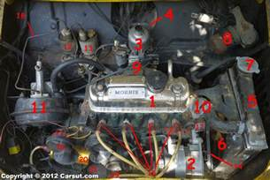 labeled diagram of car engine carsut understand cars and drive better