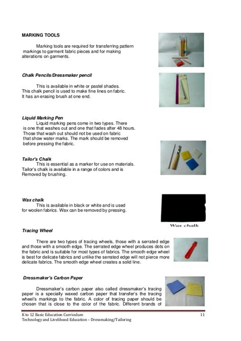 meaning of pattern drafting k to 12 dressmaking learning module