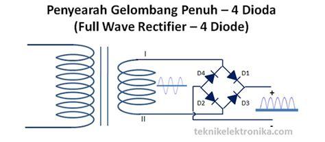 transistor horisontal d2901 dioda gelombang penuh 28 images penyearah gelombang penuh dengan 4 dioda laporan praktikum