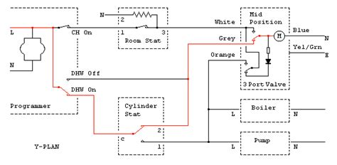 sunvic 2 port valve wiring diagram 34 wiring diagram