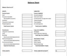Balance Sheet Template Free by Balance Sheet Template Microsoft Word Templates