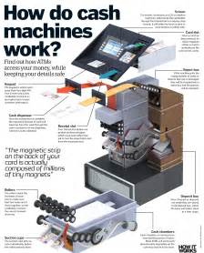 automated cashier machine how do machines work how it works magazine