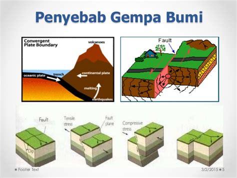 Gempa Bumi gempa bumi tsunami dan gunung berapi