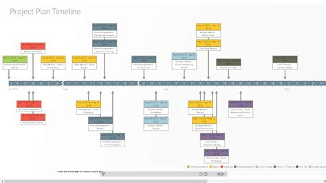 Overview Timeline Maker Pro The Ultimate Timeline Software Timeline Maker Pro The Ultimate Timeline Generator Printable