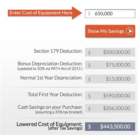 section 179 deduction calculator section 179 savings calculator fully equippedfully equipped