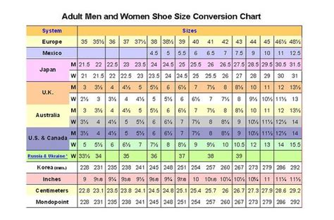 Shoe Size Chart Inches | women shoes inch to size chart business pinterest
