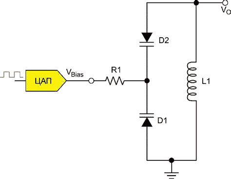 what is varacter diode use a dac to bias your varactor diode