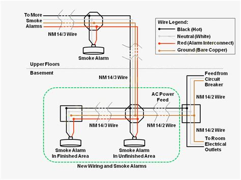 install smoke detector 2wire led wiring diagrams wiring diagrams repair wiring scheme