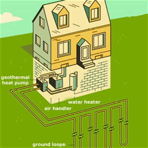 post vi geothermal energy alternative energies