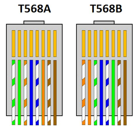 t568a and t568b wiring diagram t568a free engine image