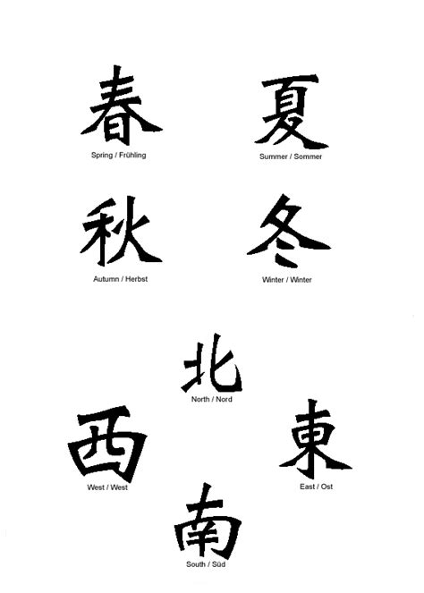 tattoo alphabet in chinese chinese symbols must do classroom pinterest chinese