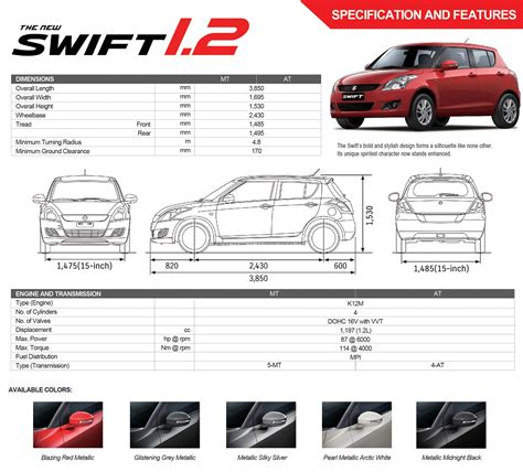 Suzuki Dimensions Philippines Suzuki Launches 1 2 Vvt Variant