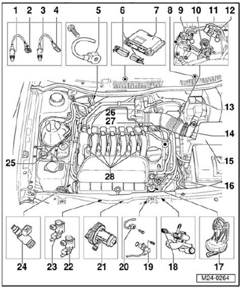 manual taller diagramas electricos volkswagen jetta 99 2005 99 00 en mercado libre manual reparacion fallas y diagnosticos jetta a1 a2 a3 y a4