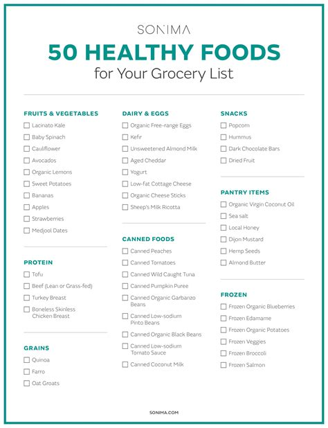 50 healthy fats 50 healthy foods to add to your grocery list sonima