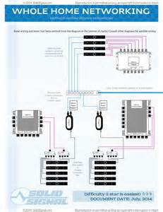 directv whole home dvr setup wiring diagram wiring diagram and hernes