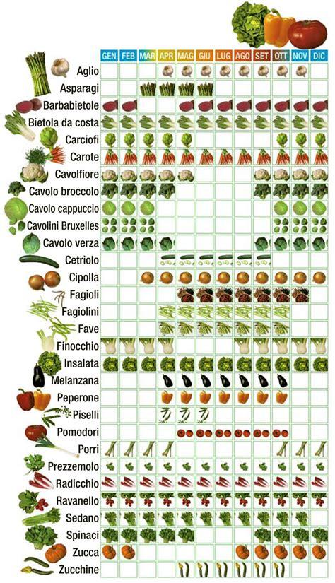 alimenti per allattamento alimentazione in allattamento
