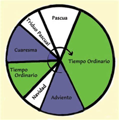 K Es Calendario Liturgico Un Block Para Todos Enero 2011