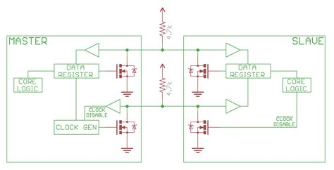 definition of pull up resistor i2c learn sparkfun