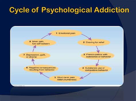 Explain The Prescription Detox Process by Addiction Cycle Foto 2017