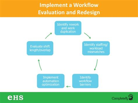 hospital pharmacy workflow how to boost hospital performance by optimizing your pharmacy
