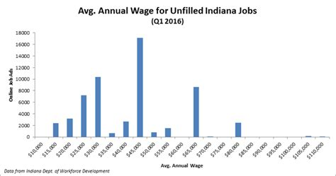 does central indiana for carrier s 1 400 workers theindychannel indianapolis in