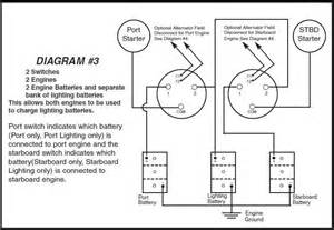 battery switch question the hull boating and fishing forum