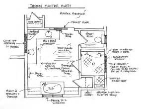 Master bathroom floor plans shower only plans with bathrooms on master