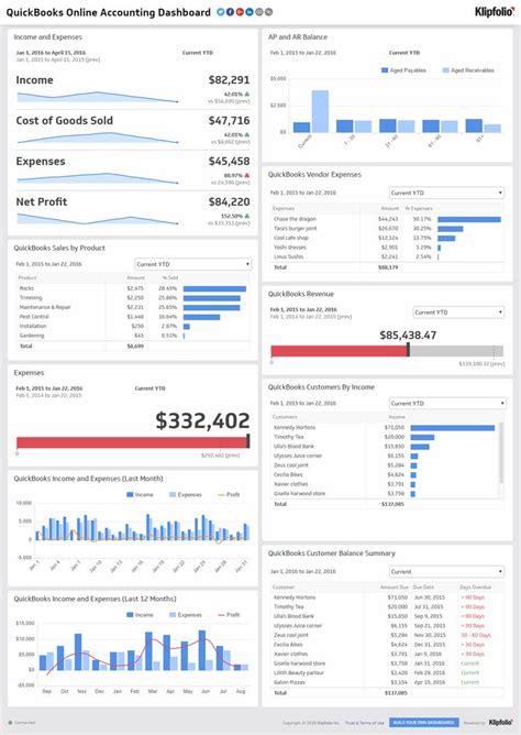 Best 25 Executive Dashboard Ideas On Pinterest Excel Dashboard Templates Dashboard Template Executive Dashboard Template