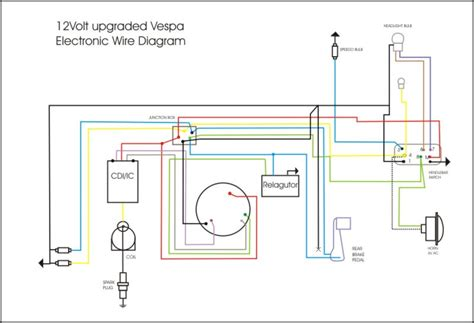 vespa wiring diagram 20 wiring diagram images wiring