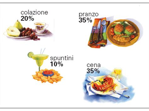 alimentazione parkinson associazione onlus azione parkinson alimentazione