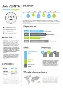 Best Resume Infographic by October 2014 Best Gfx Download