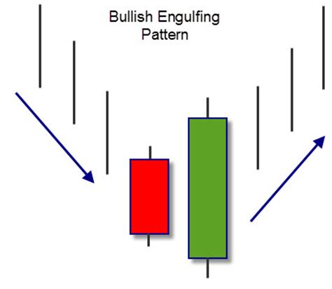 reversal pattern recognition trend trading system page 9 forex factory
